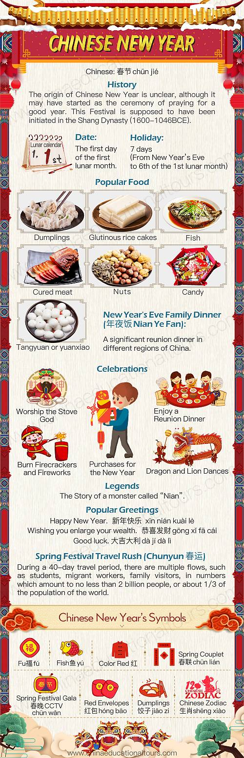 Chinese New Year Infographic