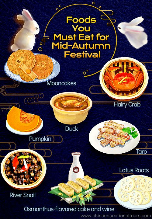 Foods You Must Eat for Mid-Autumn Festival