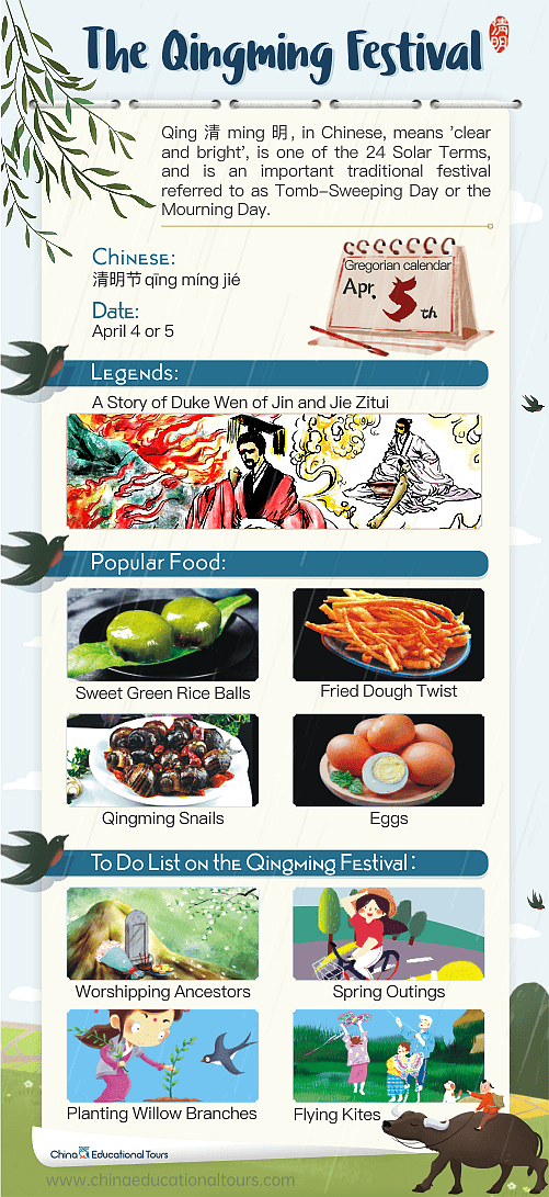 Qingming Festival Infographic