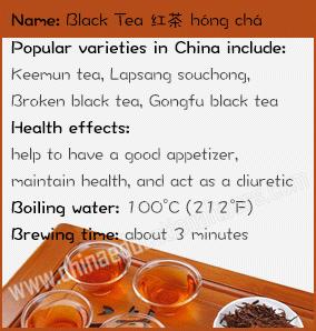 Black tea facts