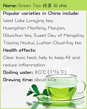 Green Tea Facts