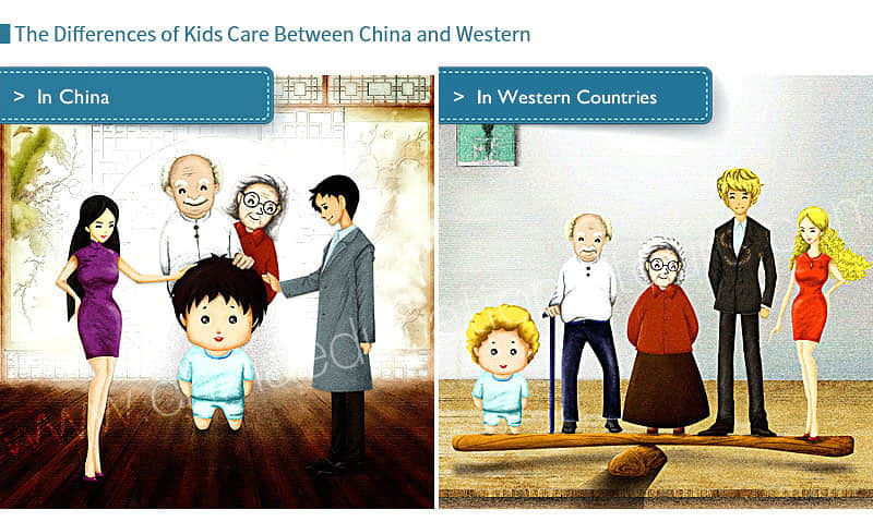 the differences of kids care between China and Western