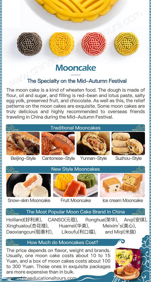 Mooncake Infographic