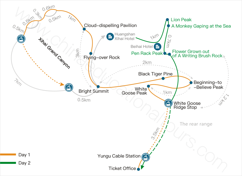 a map for 2 days huangshan tour