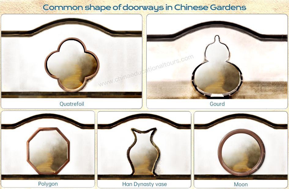 various types of doorway in chinese garden