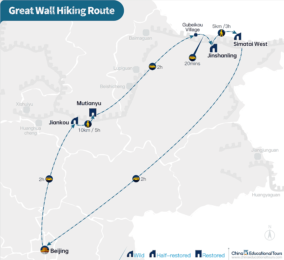 Great Wall Hiking Route