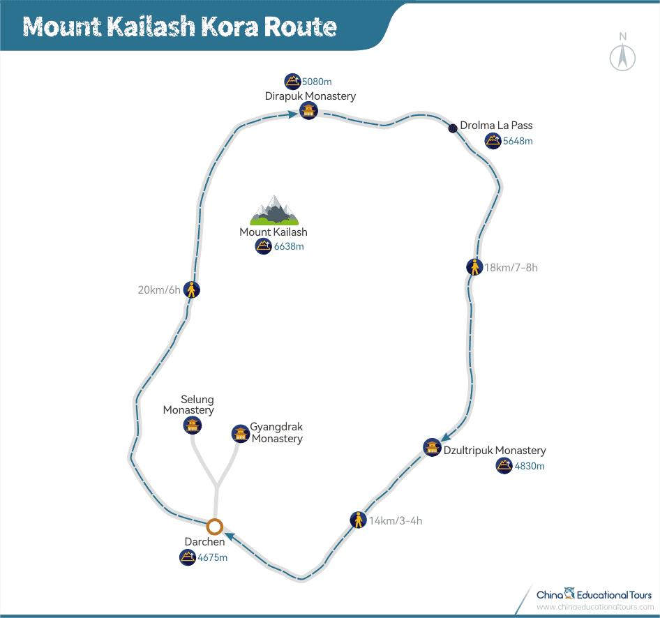 Mount Kailash Kora Trekking Route