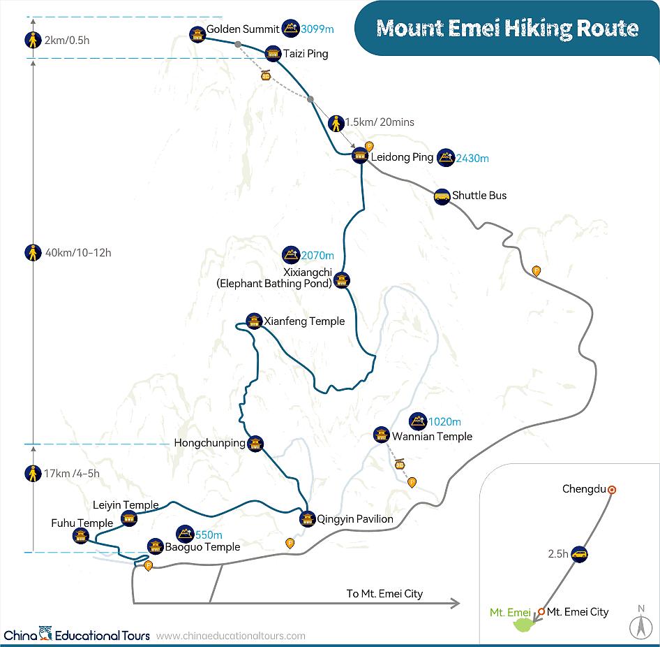 Mount Emei Hiking Route